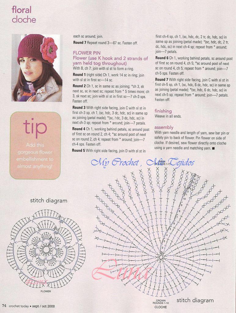 Increíble Patrón De Crochet Sombrero Libre Patrón - Ideas de ...