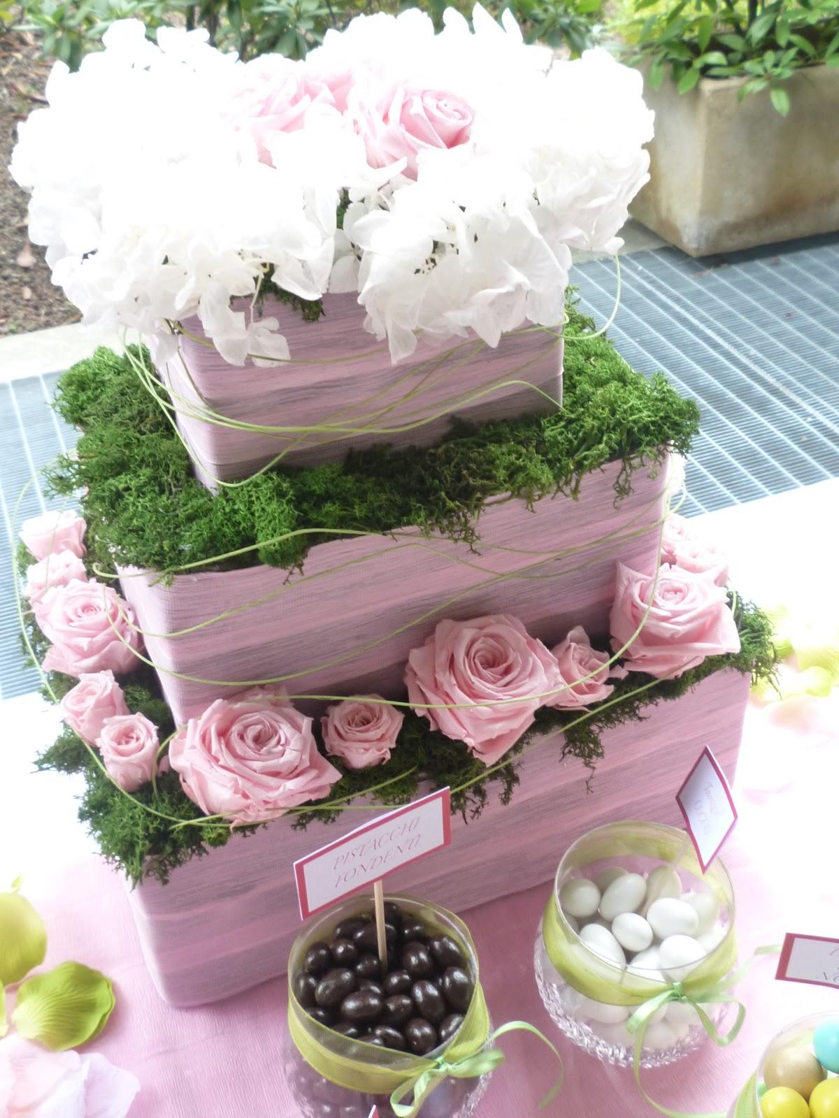 Matrimonio Tema Ottobre : Chiacchiere da matrimonio tavolo della confettata