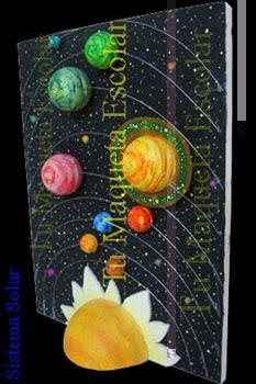 5   El Sistema Solar Con Bolas De Corcho Suspendidas