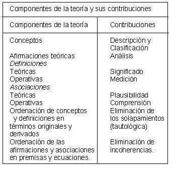 Datos objetivos y subjetivos del proceso de eliminacion