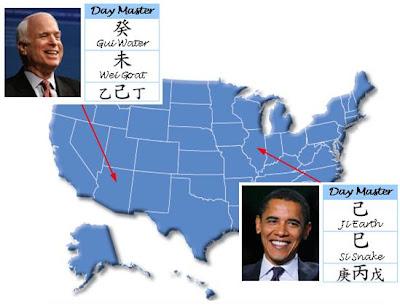 Obama Barrack vs John McCain