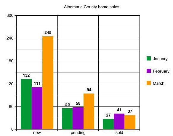 albemarle county christian singles Albemarle county together fellowship of christian athletes western albemarle high school • 5941.