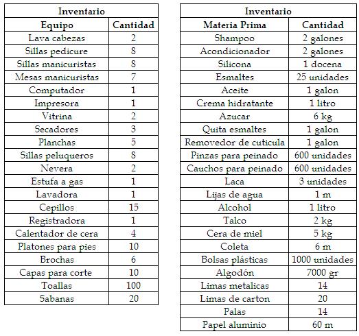 Producción más limpia: Inventarios Equipos - Mp
