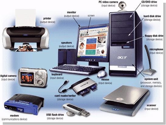 komponen komputer yang termasuk ke dalam komponen komputer utama dan