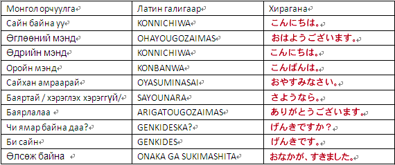 [japanese+num2.png]