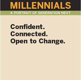 characteristics of the millennium generation People of generation y often have characteristics similar to generation x, which is why generation z will confuse generation y with generation x and then claim to be the mark zuckerburg anyone millennial, creator and engineer of facebook, one of the greatest communication networks of today.