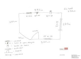Dise o y decoraci n de cocinas como medir una cocina y for Planos de cocina en linea