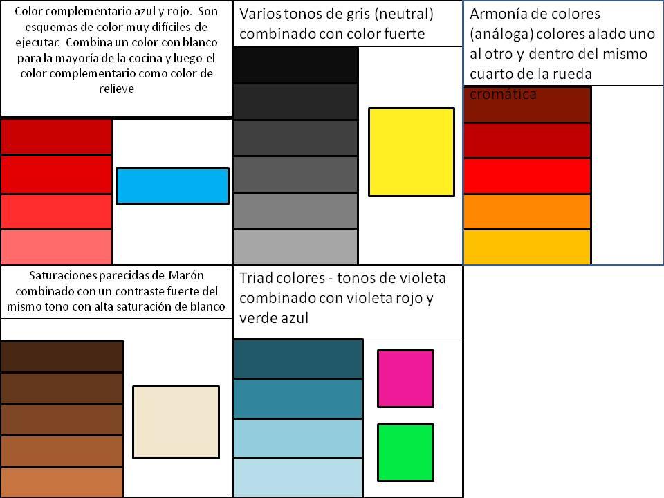 DISEÑO Y DECORACIÓN DE COCINAS: Como elegir el color de la cocina ...