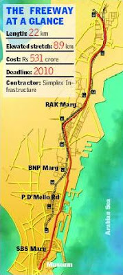 eastern highway project mumbai