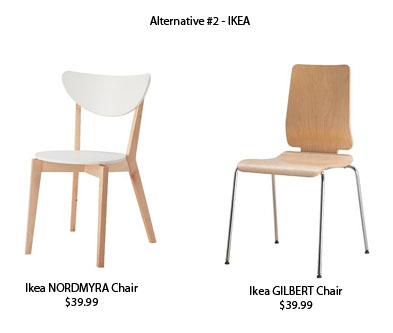 yocopros eames molded plywood dining chair affordable alternatives. Black Bedroom Furniture Sets. Home Design Ideas