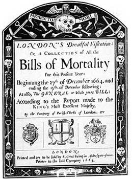 London Bill of Mortality 1664