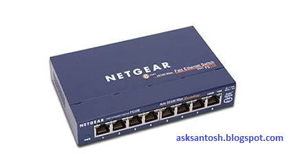 Routers switches and hubs