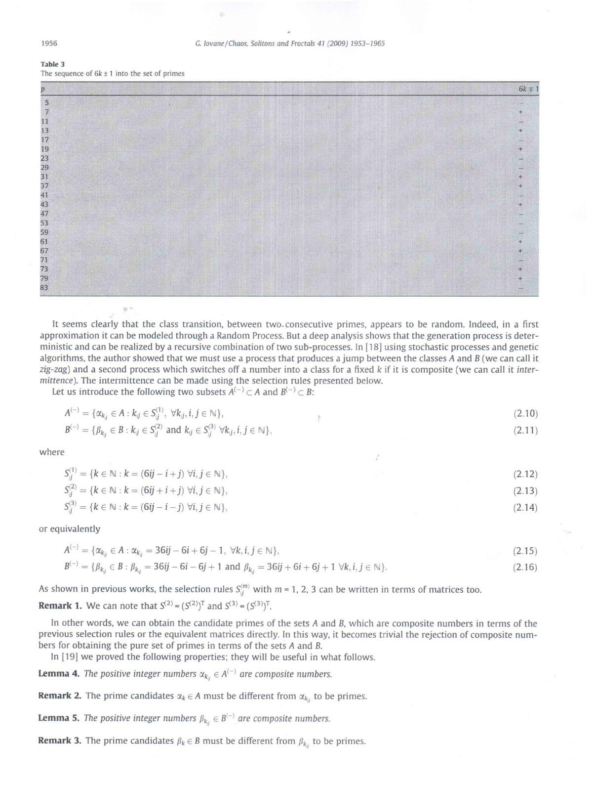 [lovane+4+at+3-3-2010+18-02+PM.jpg]