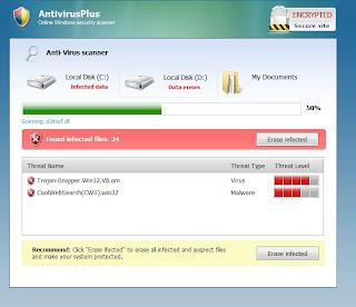 Template AntivirusPlus from onlinescanweb.com