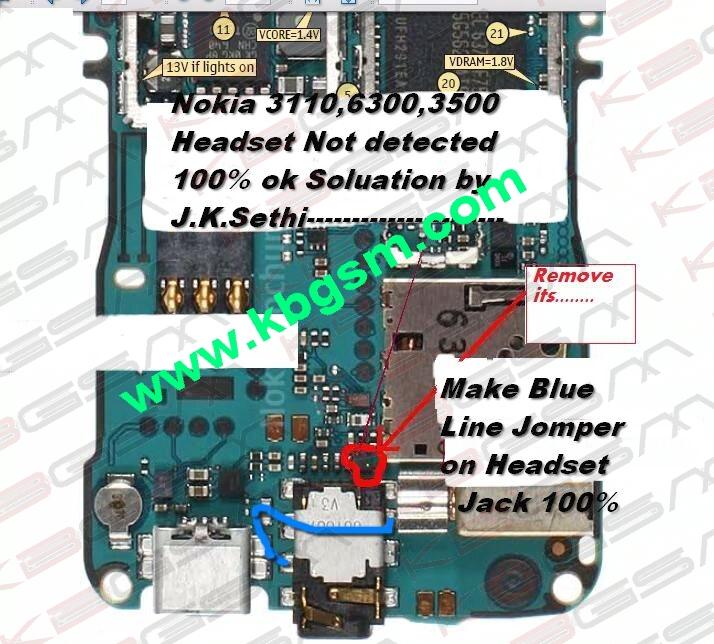 PS200 Portable Multi-Gas Detector