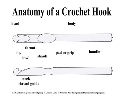 Crochet Hooks Discount Crochet Hooks - Knitting Supplies