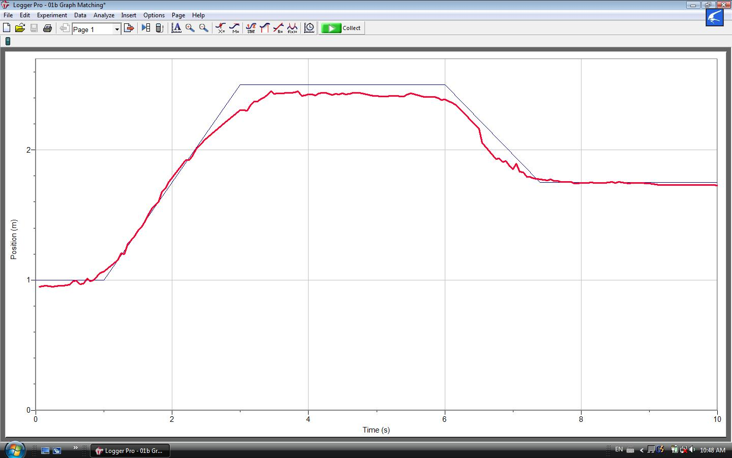 how to know if a graph is linear logger pro