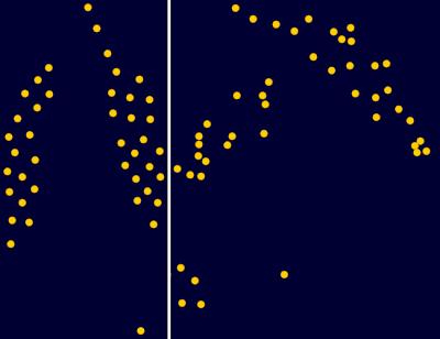 Izquierda: estrellas en el manto de la Virgen; derecha: estrellas correspondientes en la bóveda celeste.