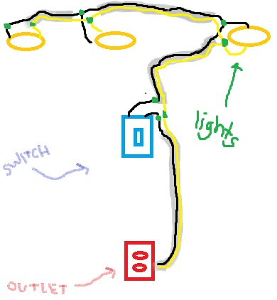 Wiring pot lights A tutorial Kinda Mom and Her Drill