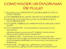 DIAGRAMA DE FLUJO III