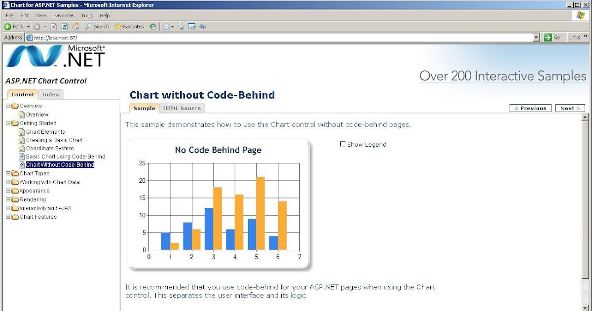 Sharepoint co use a microsoft asp net chart control in a