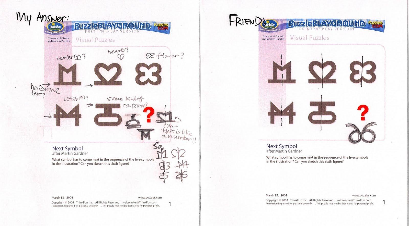 Dai 323 Visual Design Literacy Sfsu Ex4 Visual Thinking Research