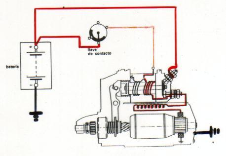 Primaria 1 Ero together with Los Fusibles De Tu Coche in addition Mecanica Basica  o Funciona Calefaccion Coche 290255 additionally Circuito Motor De Arranque also Question. on pruebas del sistema de encendido 1