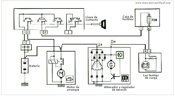 motors papamija  circuito arranque y carga