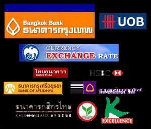 อัตราแลกเปลี่ยนเงินตราต่างประเทศ