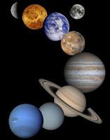 Solar System Planets Planetas Sistema Solar