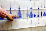 Quakes Gral Info