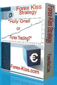 The kiss position trading system