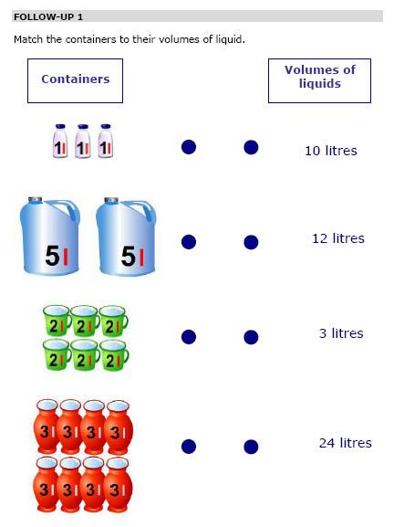 Measuring: Liquid Volume - TeacherVision