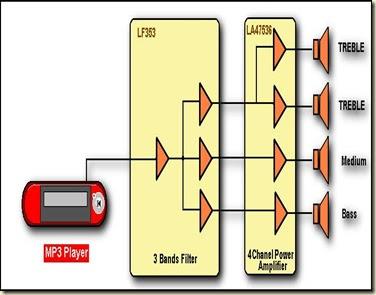 Rangkaian Amplifier 150W Crossover Aktif Gambar Skema
