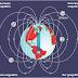 Los polos magnéticos no son iguales que los polos geográficos