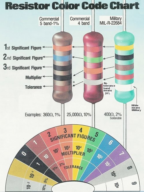 4 7 k resistor color code. The electronic color code