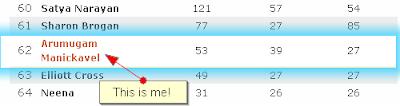 Ranking of Assess My Blog