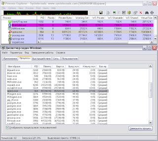 Сравнение показателей Диспетчера Задач и Process Explorer-а
