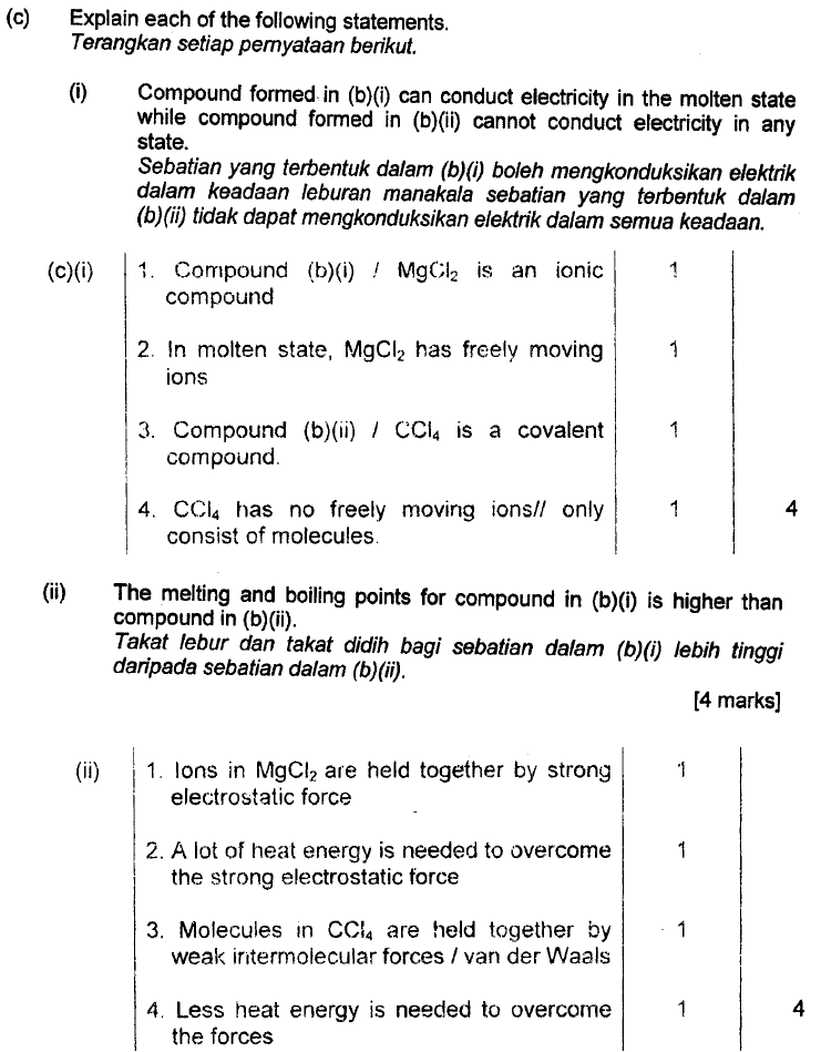 ionic bonds essay Essay ionic and covalent bonds lab covalent bonds lab: ionic and covalent bonds introduction: the purpose of this experiment was to explore the properties of chemical substances that can be used to identify the types of bonds in a chemical substance using a laboratory procedure.
