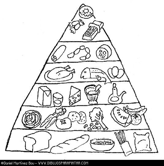 Piramide de los alimentos para colorear - Imagui
