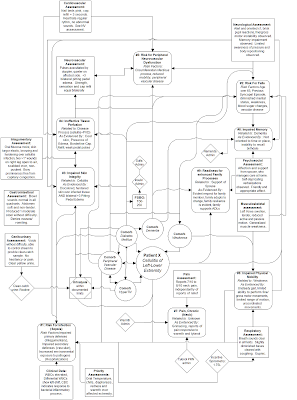 Nursing Concept Map For Cirrhosis Sivimeli50 S Soup