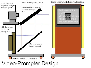 Video Prompter design sketch