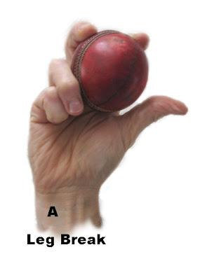 how to break my wrist