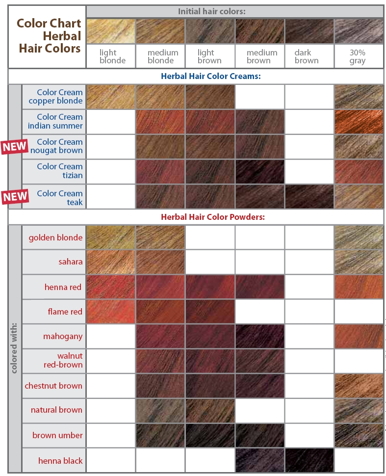 hair color swatch. A color is categorized into