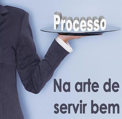 Processo na arte de servir bem