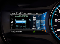 Ford Eco Route
