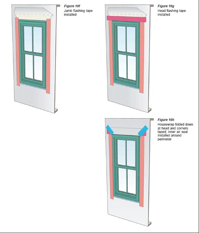 Old way of seeing flashing for Window flashing