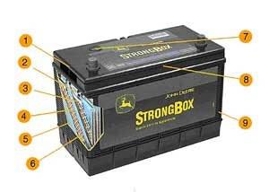 Bateria (Acumulador).