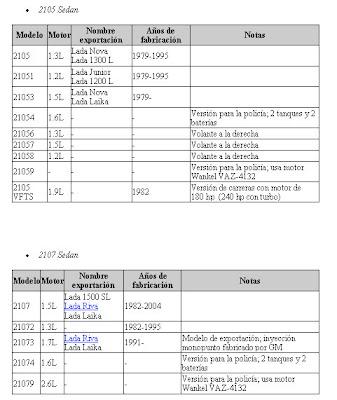 versiones de 210XX laika Clasicos+3
