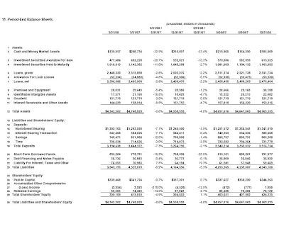 balance sheet. accounting alance sheet